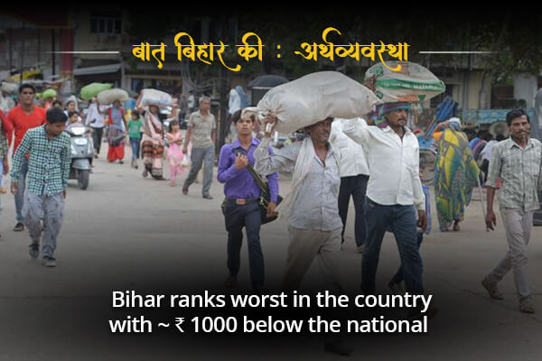 Bihar stands at the last in per capita Urban expenditure- Baat Bihar Ki