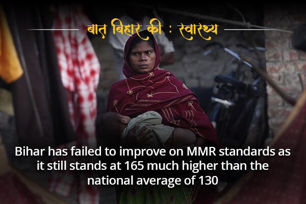 Bihar has failed to improve MMR standards - - Baat Bihar Ki