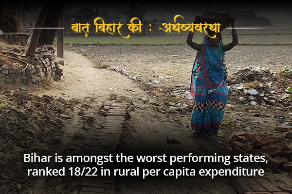 Bihar is lowest among the rural per capita income- Baat Bihar Ki