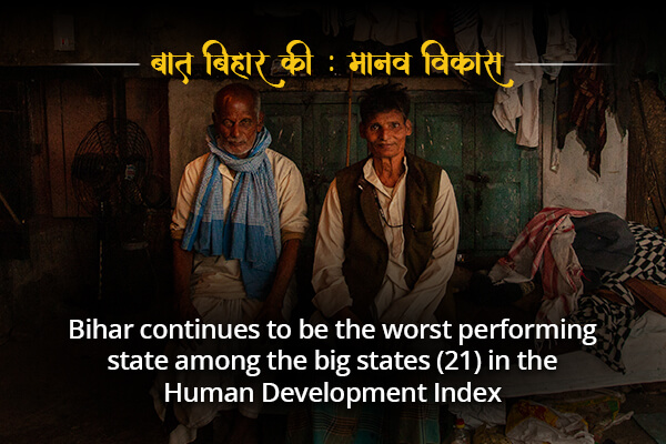 Lowest performing state according to HDI-Baat Bihar ki