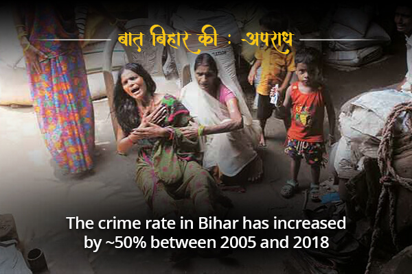 Increase in crime rate, Bihar - Baat Bihar Ki