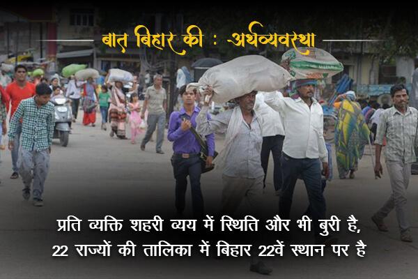 Bihar stands at the last in per capita Urban expenditure- Baat Bihar Ki