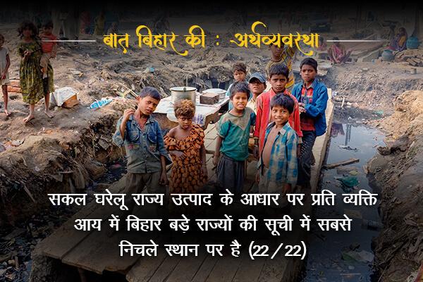 Bihar is the lowest amongst the GDP per capita Income- Baat Bihar ki