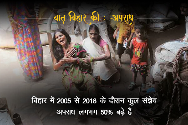 Increase in crime rate, Bihar - Baat Bihar Ki